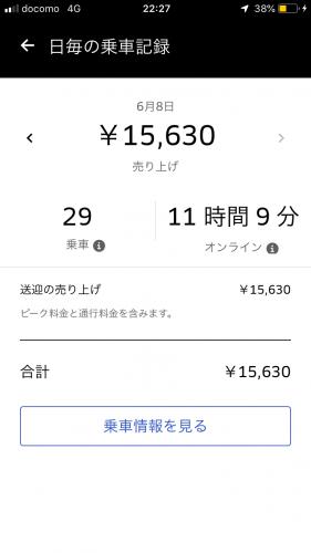 ウーバー金額
